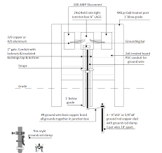 400 amp pedestal fulton county remc this diagram configuration features two 200 amp disconnects 200ampjunctionboxdiagram