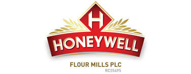 Honeywell International Job Recruitment (1 – 3 yrs Exp.)