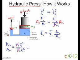 Hydraulic Cylinder Pressure Chart Hydraulic Press