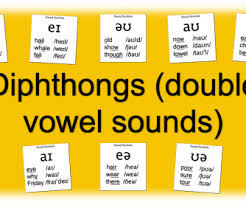 As the terms 'phonetic' and 'alphabet' suggest, the international phonetic alphabet is an international writing system that was created to describe sounds that are made in language around the world. 230 Free Pronunciation Worksheets