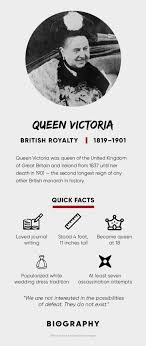 Queen Victoria Family Tree Reign Wedding Biography
