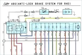 toyota hiace abs wiring diagram home wiring diagrams haldex ebs wiring diagram wabco abs valve bendix trailer motor realfixesrealfast wiring diagrams medium size of
