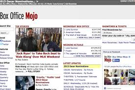 What Happened To Box Office Mojo Even Former Managing