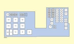 jaguar xf fuse diagram wiring diagrams best jaguar xf fuse diagram