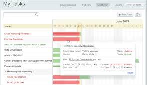 Outlook Tasks Gantt Chart Task List