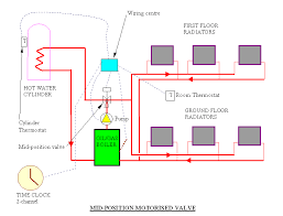similiar zone valve wiring digram of keywords zone valve wiring diagram together taco zone valve wiring diagram