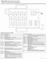 1996 grand marquis fuse diagram smart wiring diagrams \u2022 1999 jeep grand cherokee fuse diagram at 99 Jeep Grand Cherokee Fuse Box