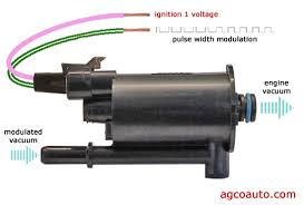 agco automotive repair service baton rouge la detailed auto gm pulse modulated purge solenoid