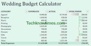 Wedding Budget Calculator Excel Template