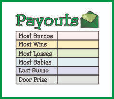 Bunco Payout Chart 10 95 Best Bunco Images Bunco Party Bunco Themes Bunco Game