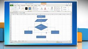excel flow chart how to make a flow chart in excel 2010 youtube