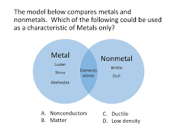 Metals Vs Nonmetals Venn Diagram 7 Th Grade Pass Review Chemical Nature Of Matter Ppt Download