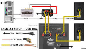 crutchfield wiring diagrams with home theater subwoofer wiring 5 Crutchfield Wiring Diagram crutchfield wiring diagrams with home theater subwoofer wiring 5 jpg crutchfield wiring diagrams for subwoofers