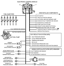 electronics application installation guide