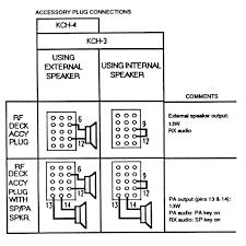 Charmant inter verbindungsdiagramm bilder elektrische schaltplan