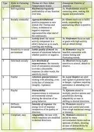 nature versus nurture essay essay vs paper essay writing about  nature versus nurture essay help drugerreport823 web fc2 com nature vs nurture essay examples kibin