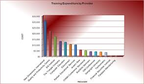 Employee Training Tracking Software Free Training Tracker Training Administration Software