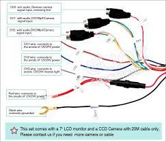 wireless reverse camera wiring diagram basic rca reversing Rca Video Cable Wiring Diagram wireless reverse camera wiring diagram 7 monitor hd 12v24v reversing ccd camera video cable wiring diagram