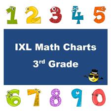 Ixl Progress Chart Ixl Math Progress Charts For 3rd Grade