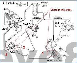 wiring diagram 1990 ford f150 1990 F250 Alternator Wiring Diagram Alternator Wiring Diagram 72 F150 390