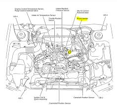 subaru forester cab wiring harness diagram of engine coolant subaru forester cab wiring harness diagram of engine coolant temperature sensor and ignition coil or camshaft position sensor