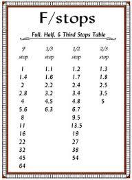 Sunny 16 Rule Chart Fourth Floor Blog 6 27 10 7 4 10