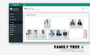 Awesome Family Tree Application The Genealogy Built On Asp Net Mvc 5