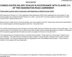 Basic Pay Scale Chart 2011 Consolidated Salary Scales In Accordance With Clause 2 31 Of