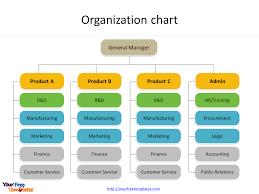 Hr Organizational Chart Sample Organization Chart Template Free Powerpoint Templates