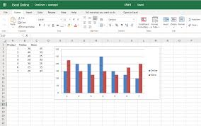 Create Comparison Chart Online A Guide To Excel Spreadsheets In Python With Openpyxl Real
