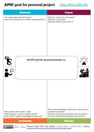 Myp Digital Design Project Ideas
