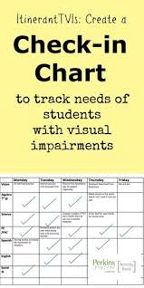 68 Best Tips For Teaching Students With Visual Impairments
