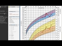 How To Interpret A Growth Chart Pediatric Emr Growth Chart Demonstration In Greenway Primesuite