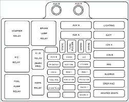 1980 camaro fuse box diagram corvette wiring auxiliary location info 81 Corvette Fuse Box 1980 camaro fuse box diagram corvette wiring auxiliary location info at