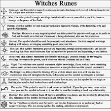 Handy Chart For The Witches Runes Their Meanings Witches
