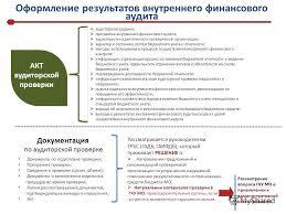 Презентация на тему Осуществление внутреннего финансового  7 Оформление результатов внутреннего