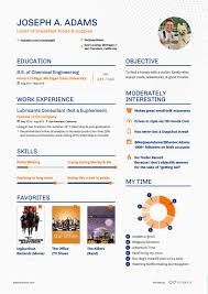 Dating Resume The Dating Resume A College Student Made With Enhancv 1