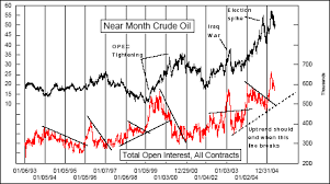 321energy Oil To Become The Big Story Again Mcclellan