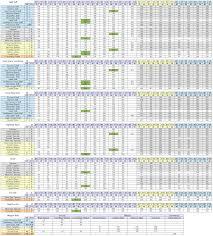 Dark Souls 3 Mechanics Cheat Sheet Ds3mechanicscheatsheet Md