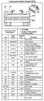 2001 pontiac aztek instrument cluster fuses for the dashboard on the last pictogram if you remove the cluster remove the plug check the b1 connector for power using a test light or a dvom digital volt meter
