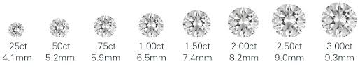 4cs Proven Diamond Carat Buying Tips Antwerpdiamonds Direct