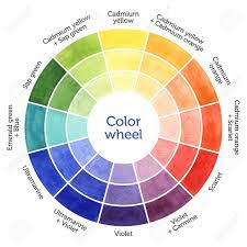hand drawn color wheel color mixing chart for watercolor painting stock photo 53973472