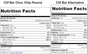 nutritional facts table paring clif bar to my homemade protein granola bar
