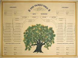 Family Tree Template Blank Family Tree Template Uk