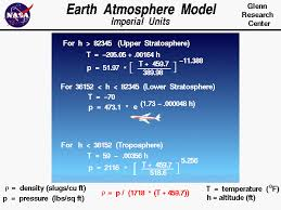Density Altitude Computation Chart Earth Atmosphere Model Imperial Units