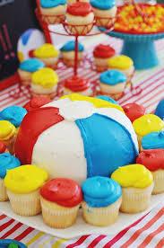 Beach Ball Cake Decorations Best Beach Ball Themed Birthday Party Party Ideas Pinterest Beach