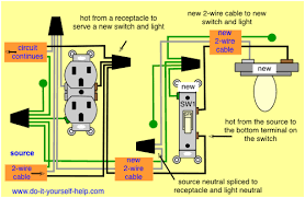 wiring diagrams to add a new light fixture do it yourself help com Home Wiring Light Switch wiring diagram receptacle to switch to light home light switch wiring diagram