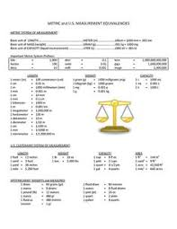 American Measurement System Chart 7 Best Metric Conversion Chart Images Cooking Measurements