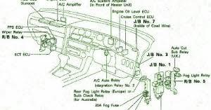 toyota fuse box diagram fuse box toyota 1990 supra electrical toyota fuse box diagram fuse box toyota 1990 supra electrical instrument diagram