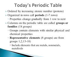 The Periodic Table Introduction to the Periodic Table - ppt video ...